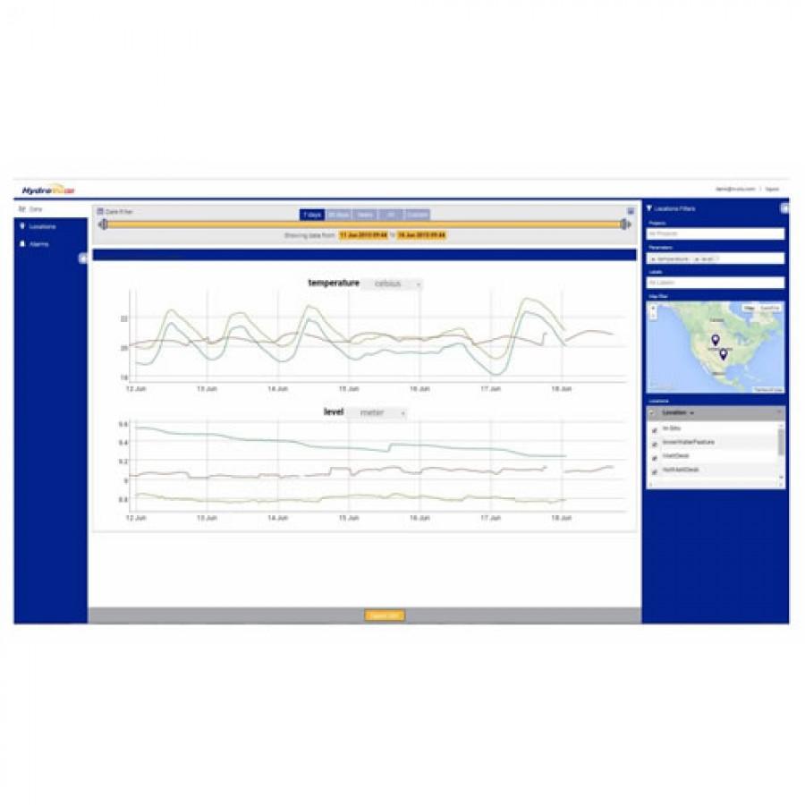In-Situ HydroVu Data Services