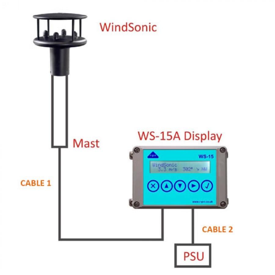 R-P-R FlexiMet Wind 1 System