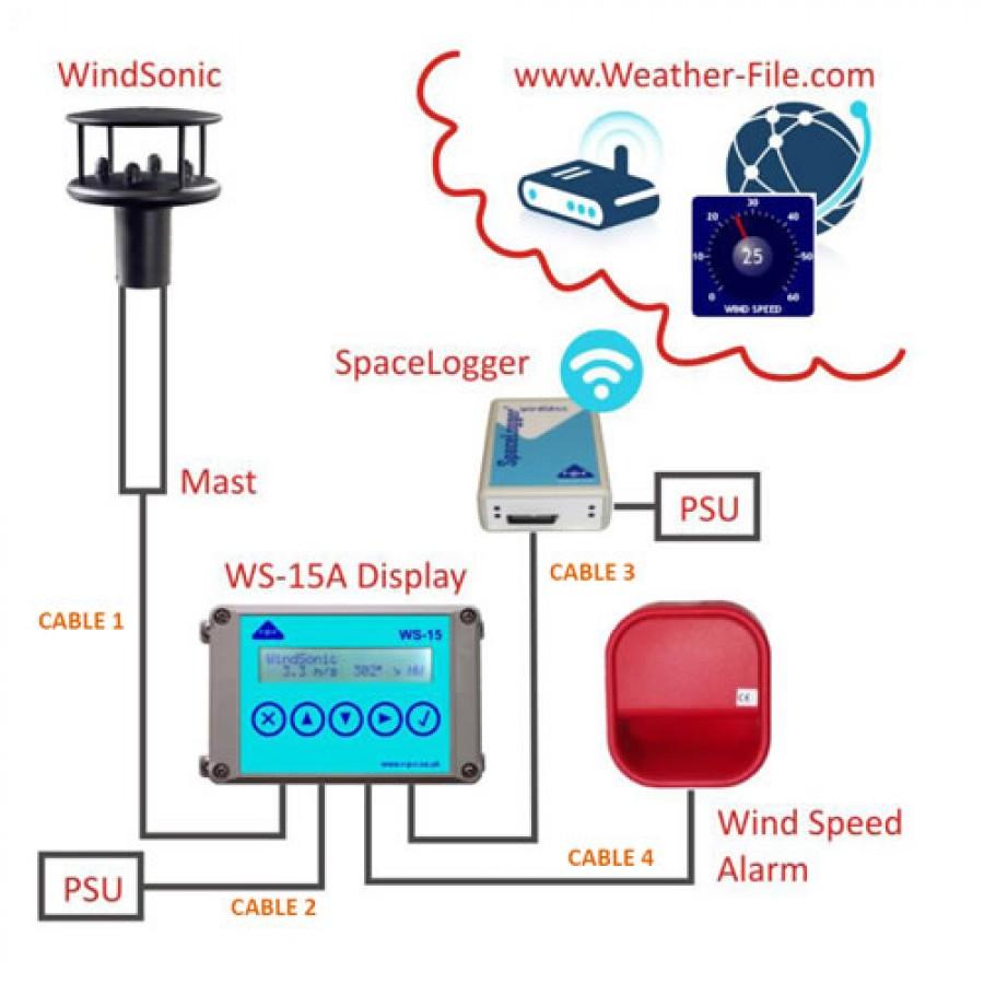R-P-R FlexiMet Wind 4 System