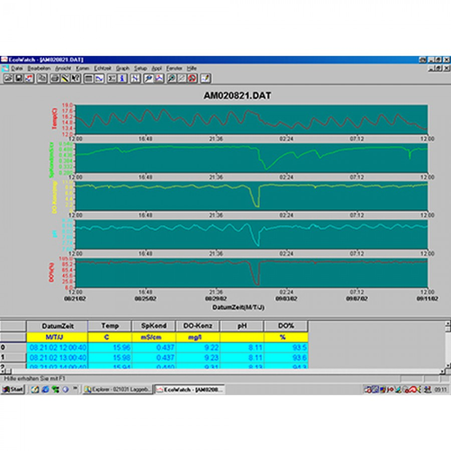 YSI 006075 EcoWatch Sonde Interface Software